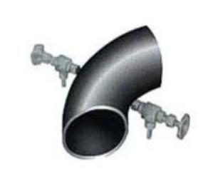 HH-003防腐型弯管流量计